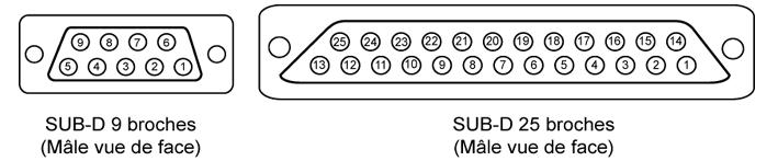 sub d 9